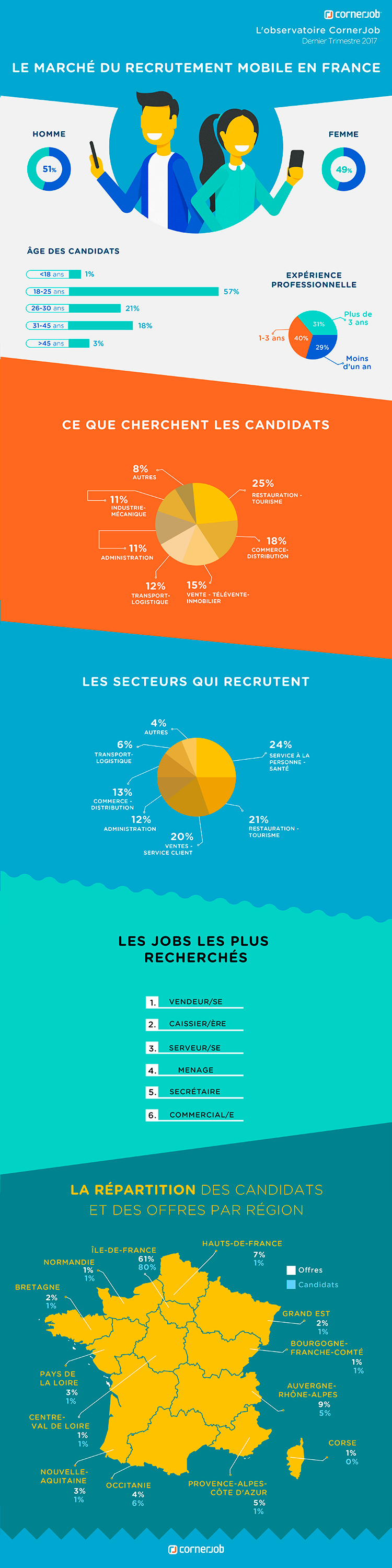 infographie-travail